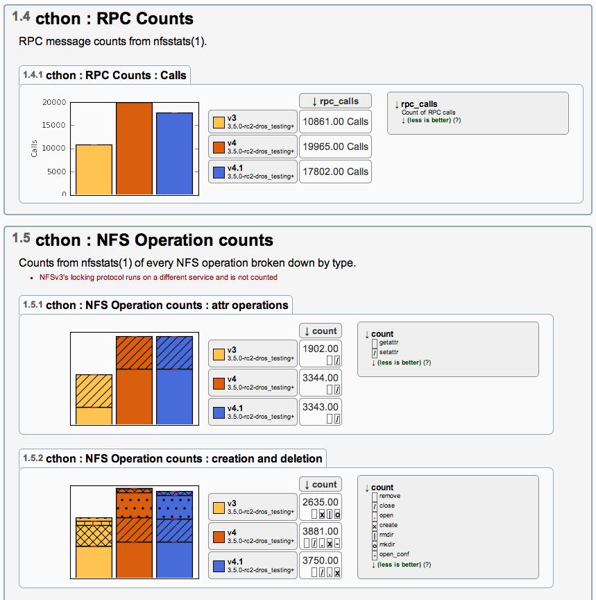 nfsometer-report-screenshot-1.png